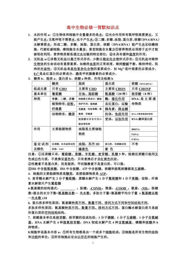 高中生物学欠好?学好基本:全高中必修一到必修三常识点归纳大全(责编保举:数学视频jxfudao.com/xuesheng)
