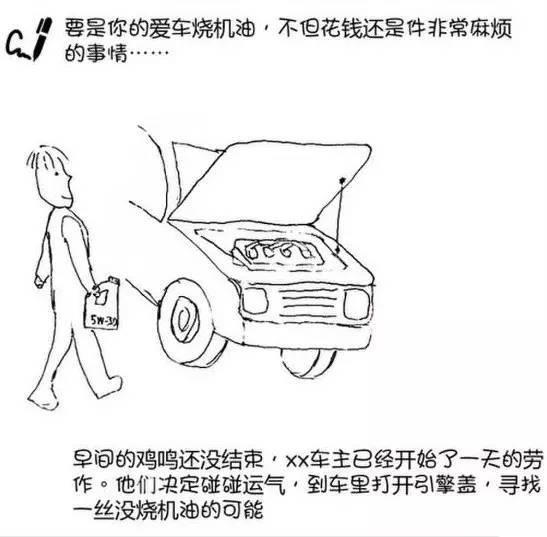 【收藏】专家手绘汽车烧机油原因与诊治方案大全绝了!_东京1.5分