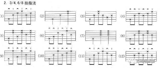 最的吉他_吉他最常用的和弦 都有那些啊