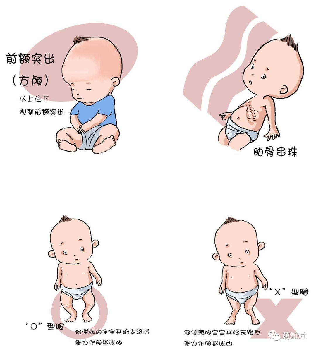 日本最大胆人体性囹d)_天爱儿科|补充维生素d那些事儿——【营养与成长】