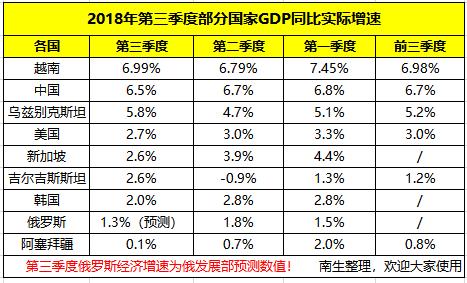 新加坡gdp与中国对比历年_上海和新加坡历年GDP数据比较