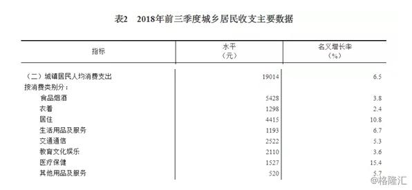 宁南山:当前中国经济形势的一些想法