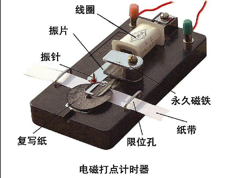 打点计时器实验的原理_打点计时器实验图