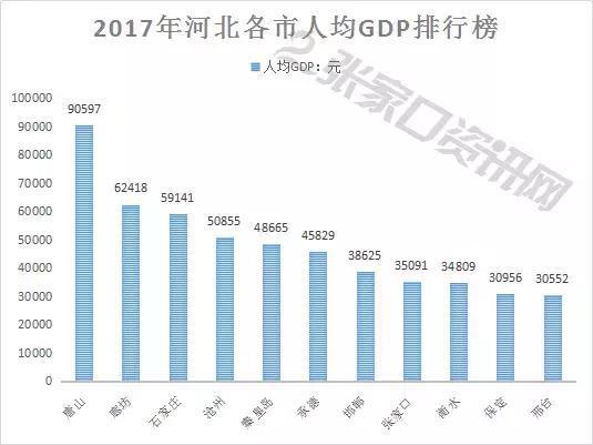 2020吉林市船营区人均gdp_长吉图地区人均GDP 到2020年超10.8万元