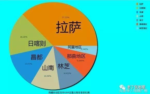 各市国企GDP占比_辽宁省14市2018年GDP排行 前3名城市GDP占比全省62
