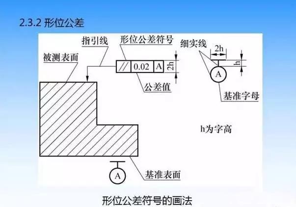 学数控编程,先学会看懂图纸