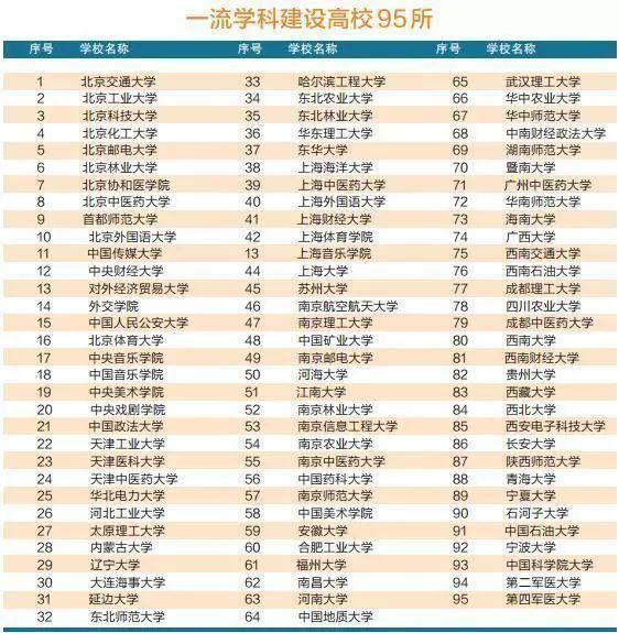 2018中国高校排行榜_中国未来教育十大重要趋势 中国最好大学排名遭质
