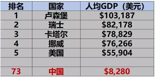 我们为什么关注gdp_2016城市群GDP排行榜