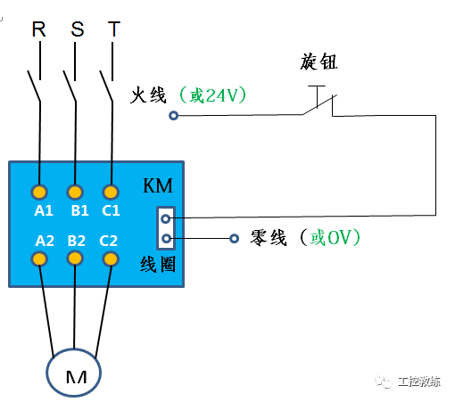 六、无触点接触器使用注意事项 1、A1、B1、C1接380V三相电源输入,A2、B2、C2接负载端子。 2、严格按产品选型表,根据具体的负載情况选用适合的无触点接触器, 不允许超载使用。 3、接入输入控制信号时要仔细校对,避免接错输入信号,造成人为故障 4、严禁采用各种方式使用无触点接触器进行正反转的控制,如果需要正反转的控制产品,可以选购正反转无触点接触器。 5、严禁用于星一三角转换的系统。 END 转载是一种动力 分享是一种美德 来源:电力知识课堂 声明:【版权归作者所有。若未能找到作者和原始出处,