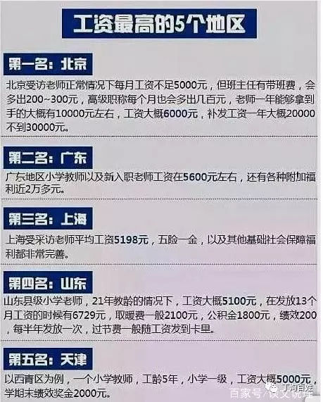 新政策下,2018年底教师基本工资普调500元、车补500元?