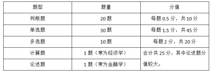 中国人民银行经济金