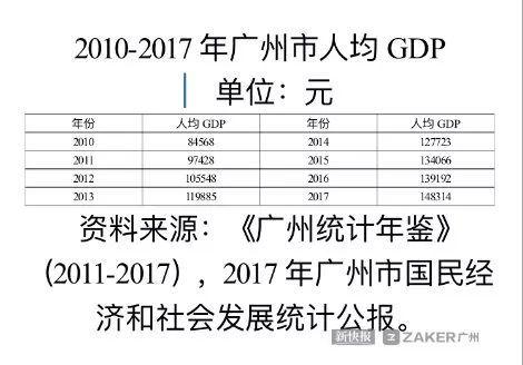 gdp报纸_经济观察报 31省市区GDP公布 3万亿 成员达9个