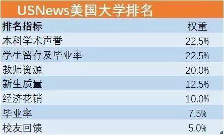 2019年热门新闻排行_USNews大学排名 老外眼中澳洲中国大学比拼