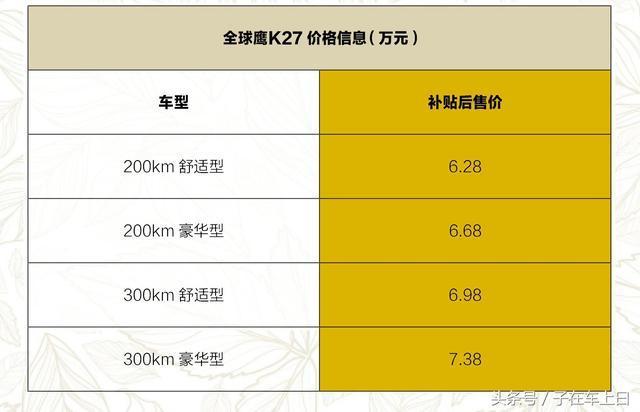 全球鹰K27正式上线。两款续航版本售价62,800元人民币