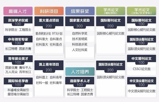 2018 排行_2018中国酒店排行榜