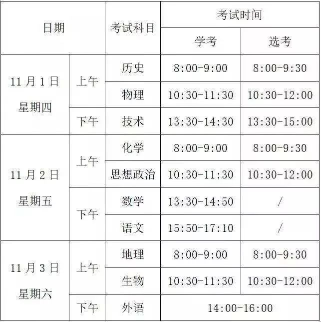 26万浙江考生今天参加高考物理最低人数保障机制是否会实施?省考