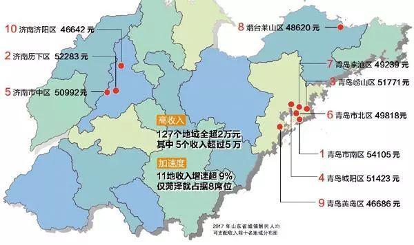 青岛各县区城区人口数_青岛人口分布图