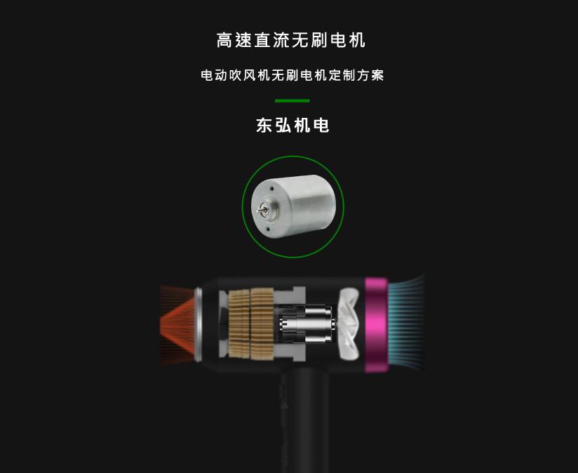 无刷电动机控制,吹风机高速直流无刷电机怎么选?_功能