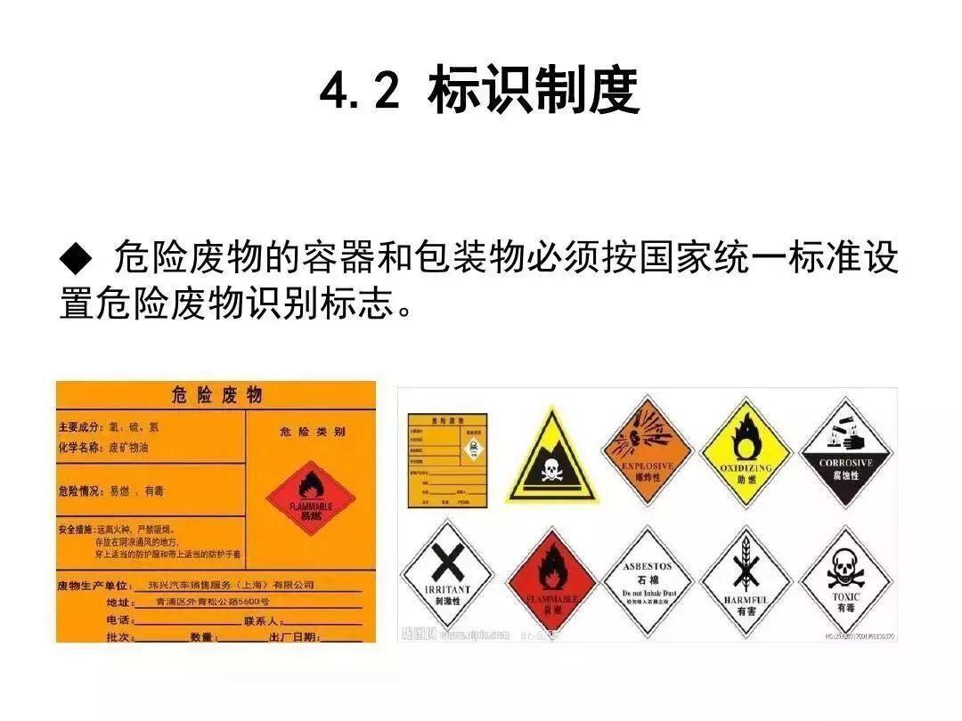 危废经理人必读 危废标识的仓库,分类要求,管理类别砂轮机挫锯条平面设计图片