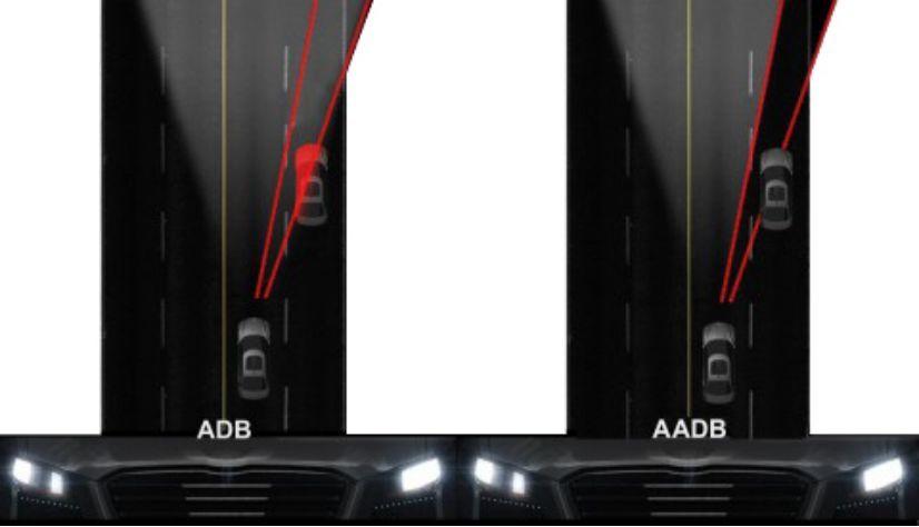 新鲜出炉的黑科技!让A柱变透明真的做到了?