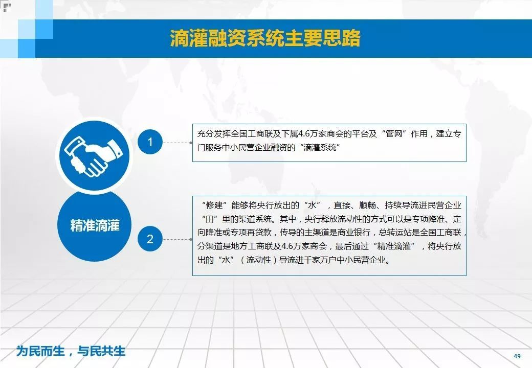 全国民营医院的经济总量_民营医院图片