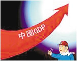 中国经济总量世界第二 文献_经济总量世界第二图片