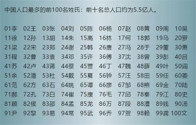庄姓有多少人口_庄姓有多少人口 庄姓起源及分布