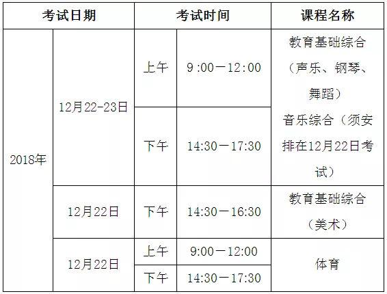 广东中职专业技能课程考11月1号开始报考,这些准备要做好
