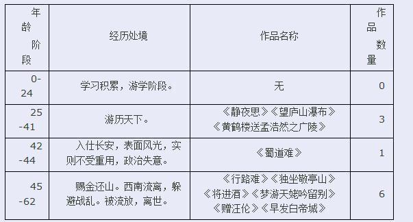 2019年全国名校模拟高考作文题专家解析7,foganglao最有