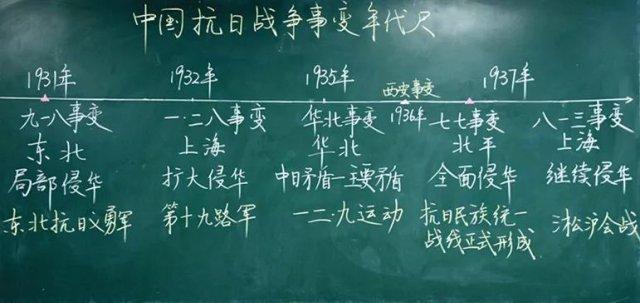 和其他老师不同,历史老师的板书里,总带有岁月的厚重感: 1 2 配合不图片