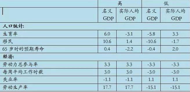 人均实际gdp怎么求_请问知道历年名义GDP和历年CPI,怎么计算GDP平减指数和实际GDP呢