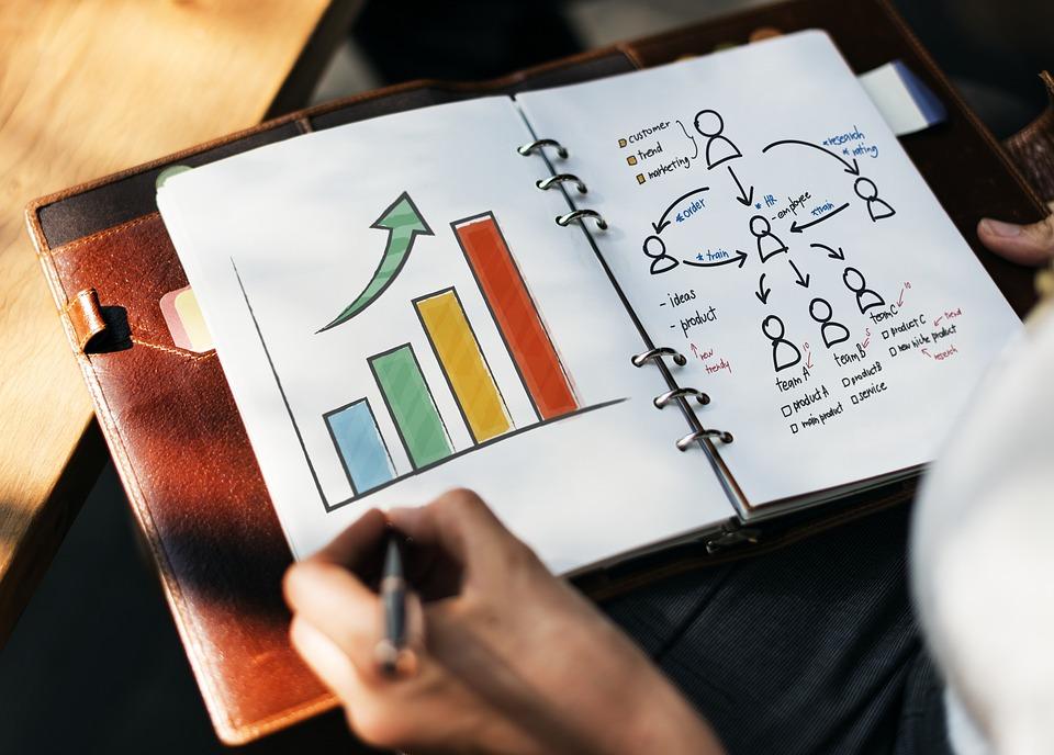 网络营销怎样提升转化率?做好内容营销