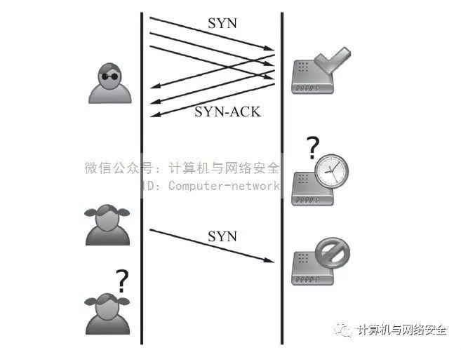 字典攻击的原理_新华字典