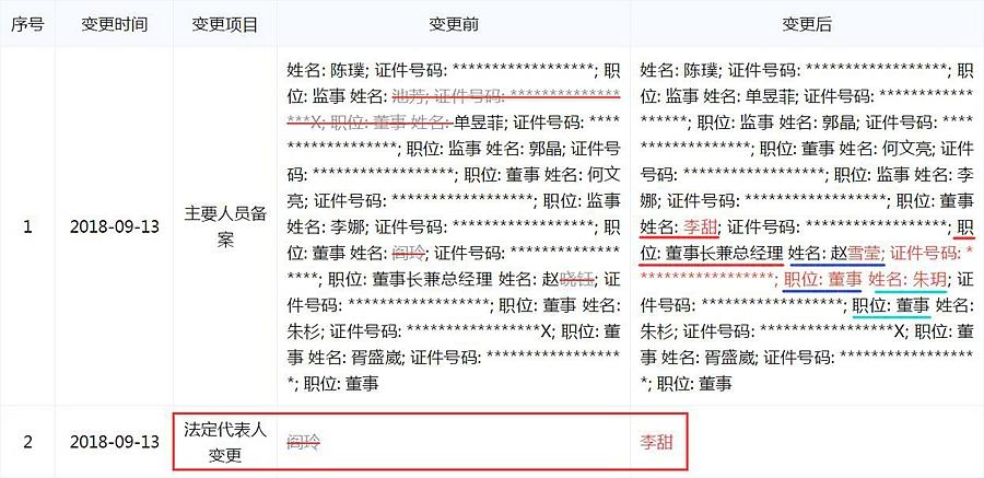"""西安80后""""嫩总""""执掌千亿国企引争议"""