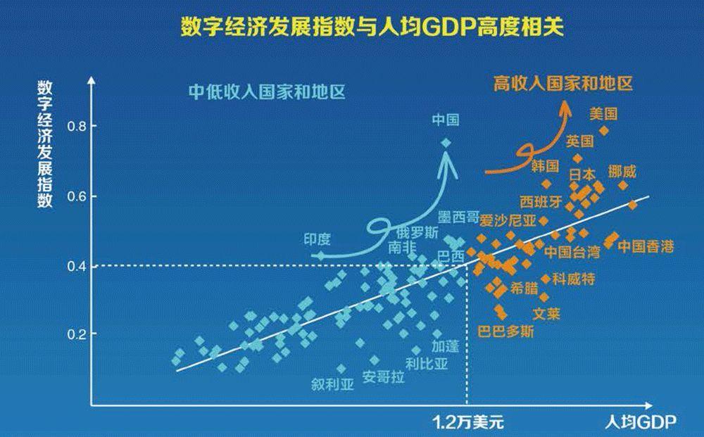 2025中国GDP_中国gdp增长图