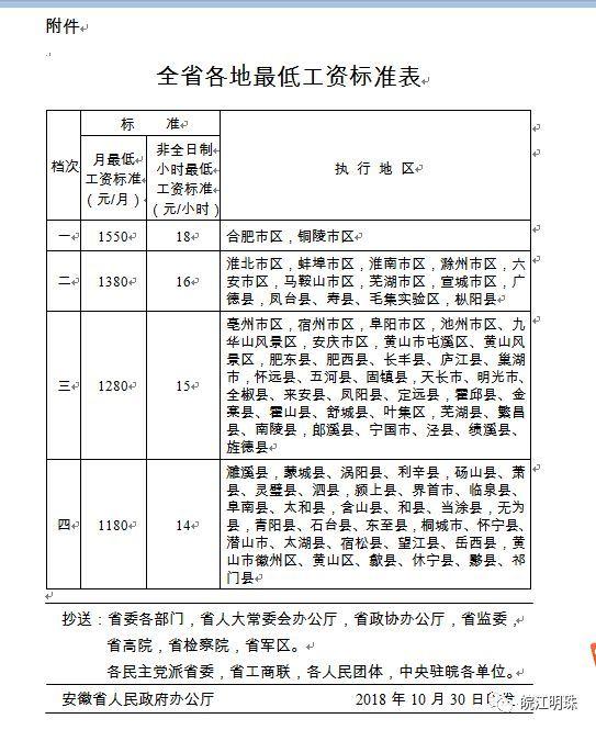 安徽芜湖人口普查工资_安徽芜湖奇瑞员工工资