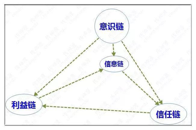 《传销破解方程式》一本反传销秘笈,看透所有传销洗脑套路(一)