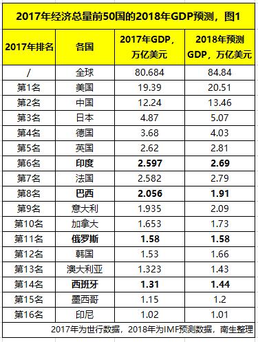 兴安盟2017年经济总量jdp_兴安盟地图