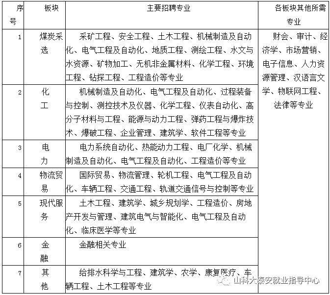 【专场宣讲|11.09|东校园】淮北矿业集团