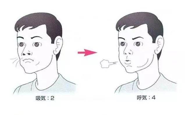 操穴_解救我们即将窒息的肺,肺部保护呼吸操做起来
