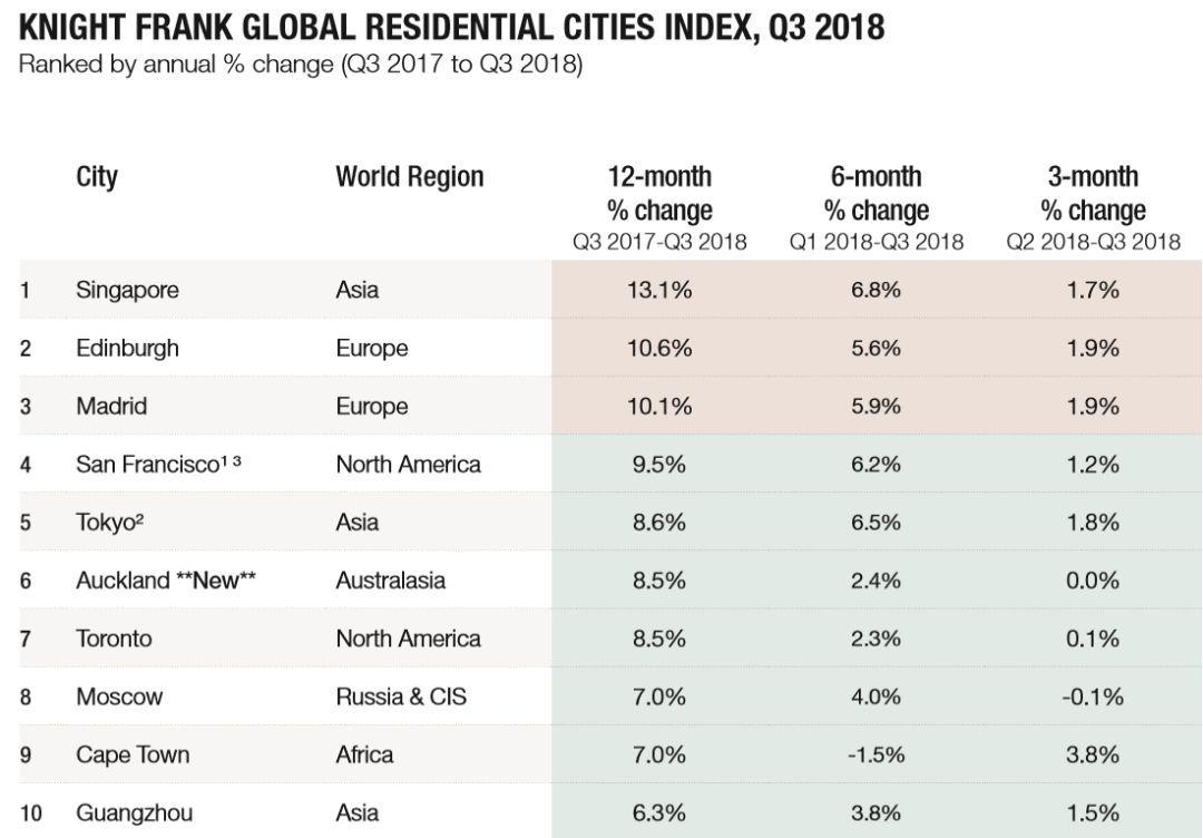 谁说香港房价下跌20%只是个例?郊区楼盘全线下跌,燕郊的故事正在这里上演