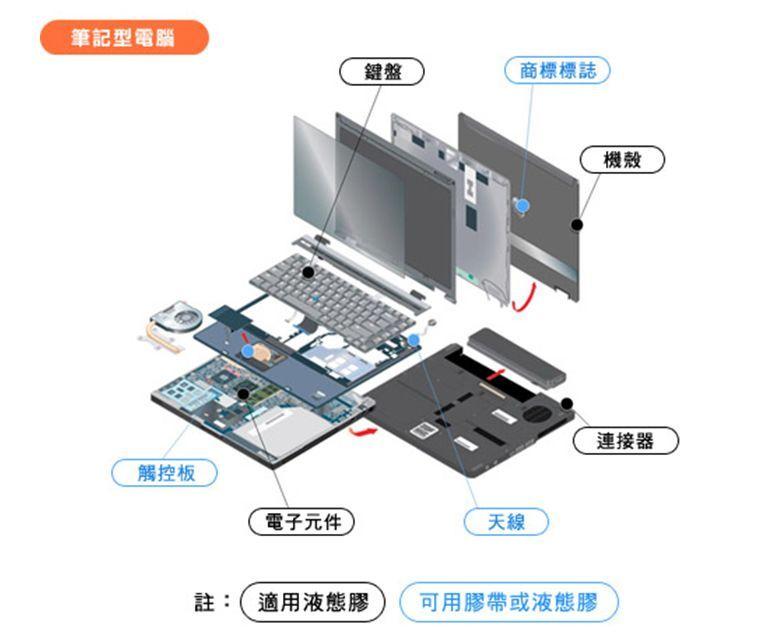 电子产品常用胶
