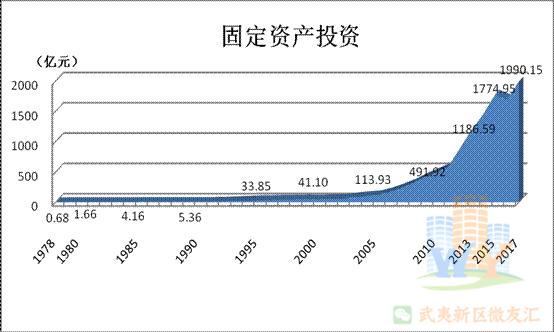 南平人均gdp2020_七普数据出炉后,31省市最新人均GDP排名