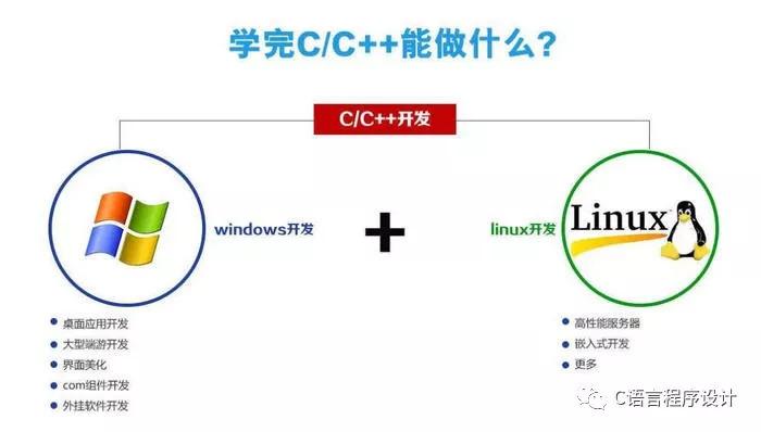 CC++只做经典编程语言经典才能不朽