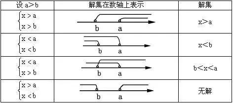 """那些最轻易让你丢分的""""陷阱""""!90%的门生不知道!(责编保举:数学教案jxfudao.com/xuesheng)"""