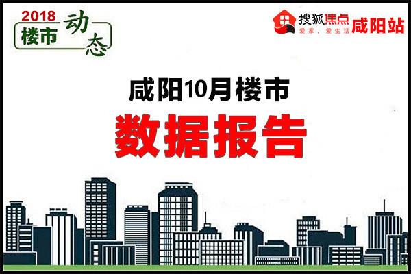 咸阳楼市10月新房成交均价8556元㎡ 环比量涨价跌