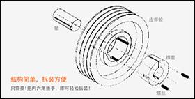什么用了轮轴的原理_轮轴原理示意图