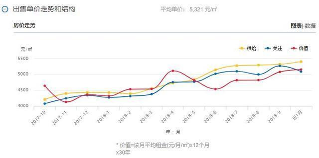 昭通gdp_秋城昭通的2019年GDP出炉,在云南省内排名第几