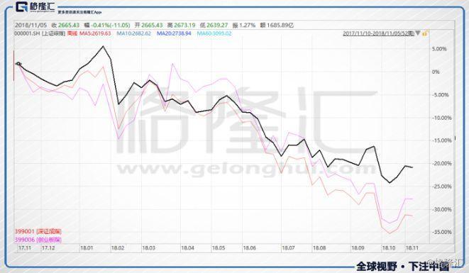 A股28家银行:业绩集体爆发,又到了布局时分?