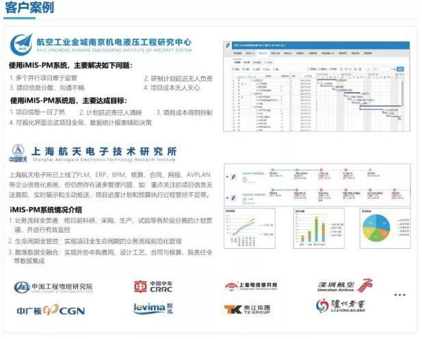 项目管理系统软件